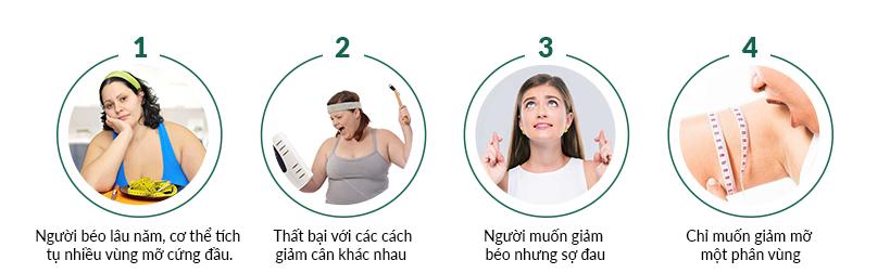 """Giảm béo SlimLipo Đông Á – Điểm dừng chân lý tưởng cho người """"mập"""""""