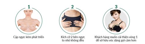 Nâng ngực tự thân BioFat | Có ngay ngực to Căng tròn - Đẹp - Săn chắc